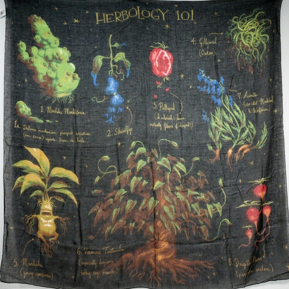 Loot Crate Wall Art Harry Potter Herbology 101 Wall Tapestry 60